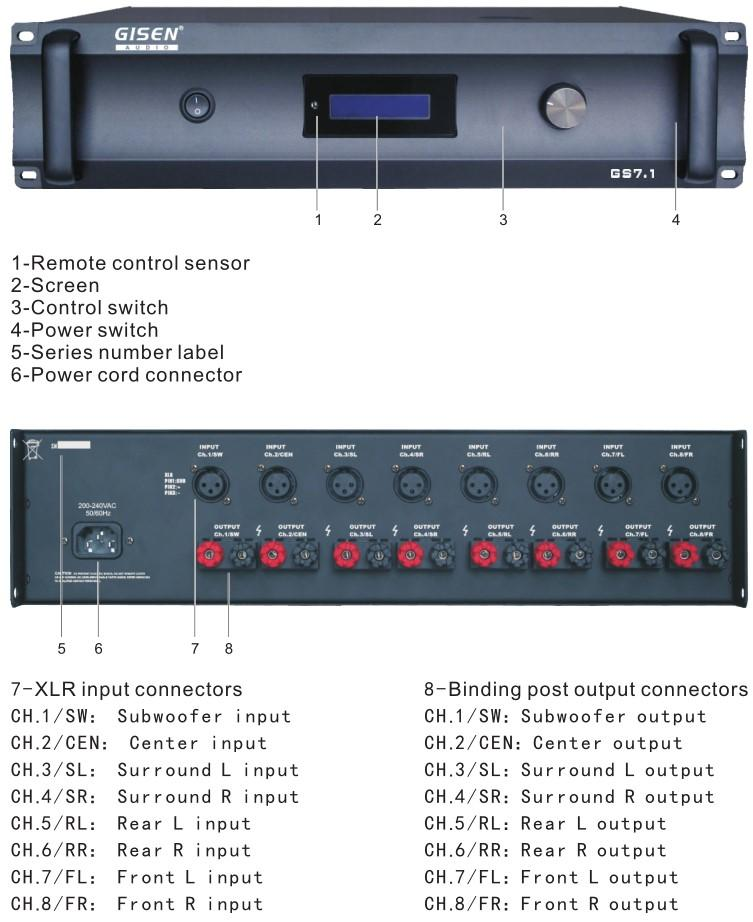 Home theatre digital power amplifier-1